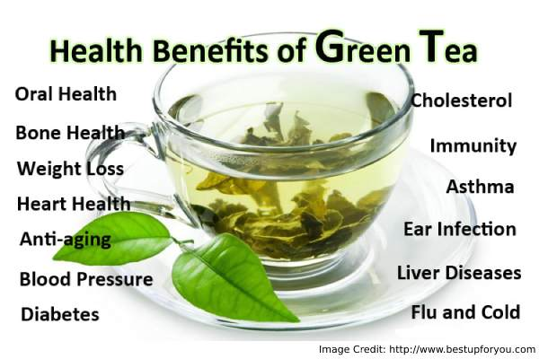 Green tea and general health
